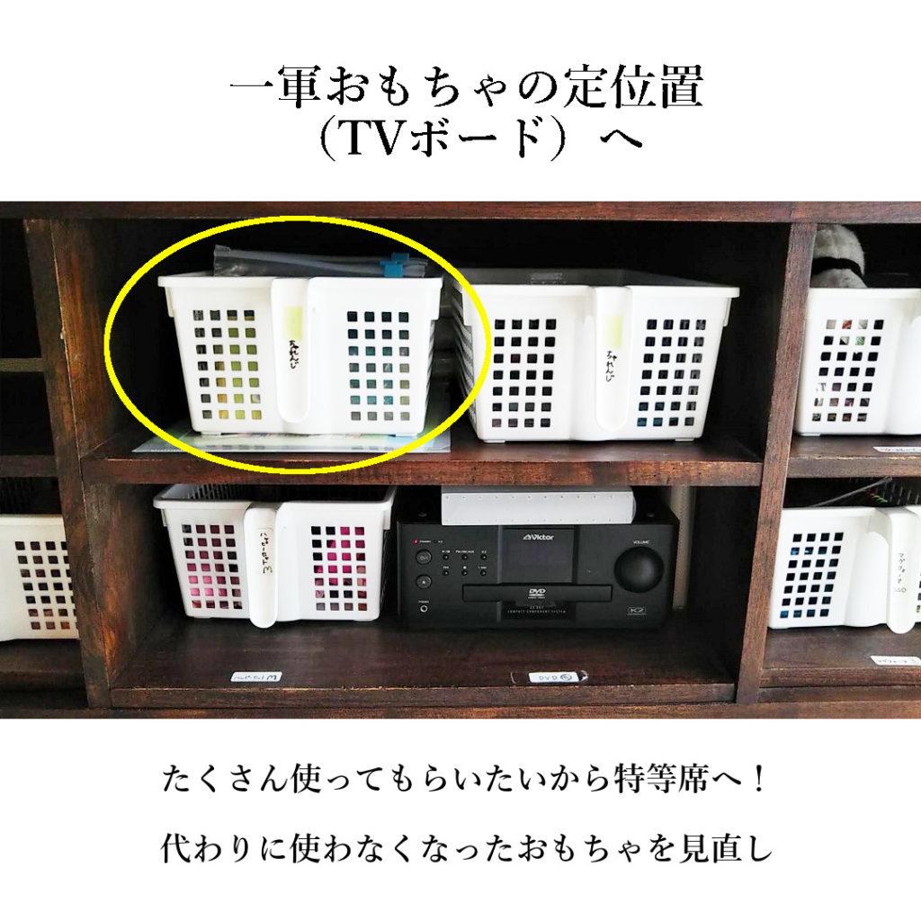 おもちゃ収納 テレビボード